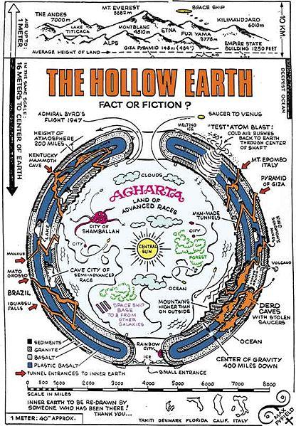 Mapa da Terra-oca.